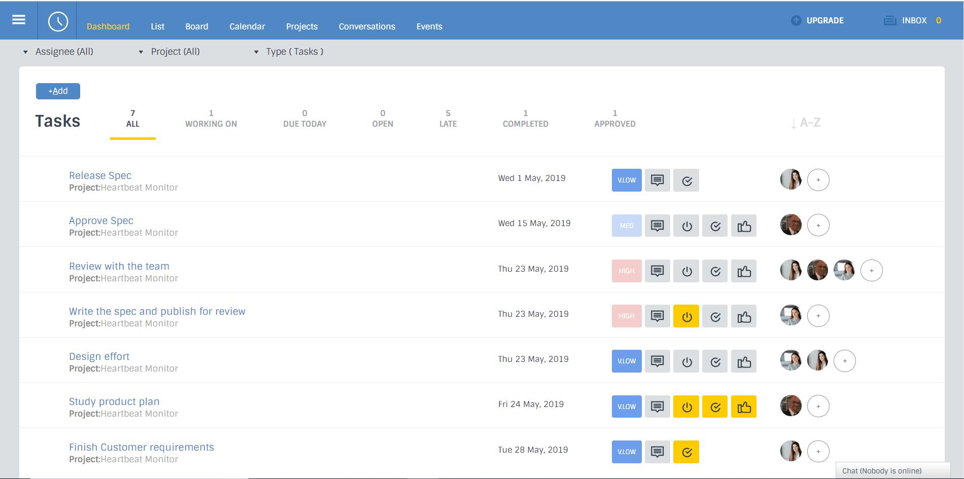 work management software dashboard