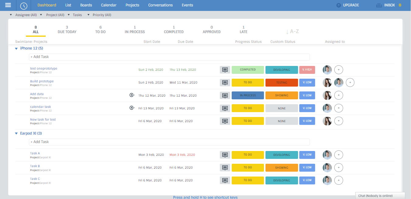 work management dashboard project