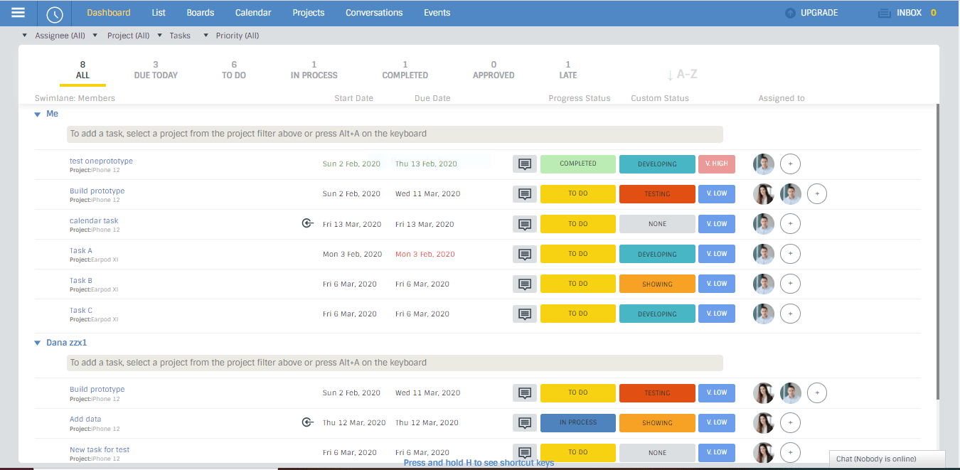 dashboard with team swimlane