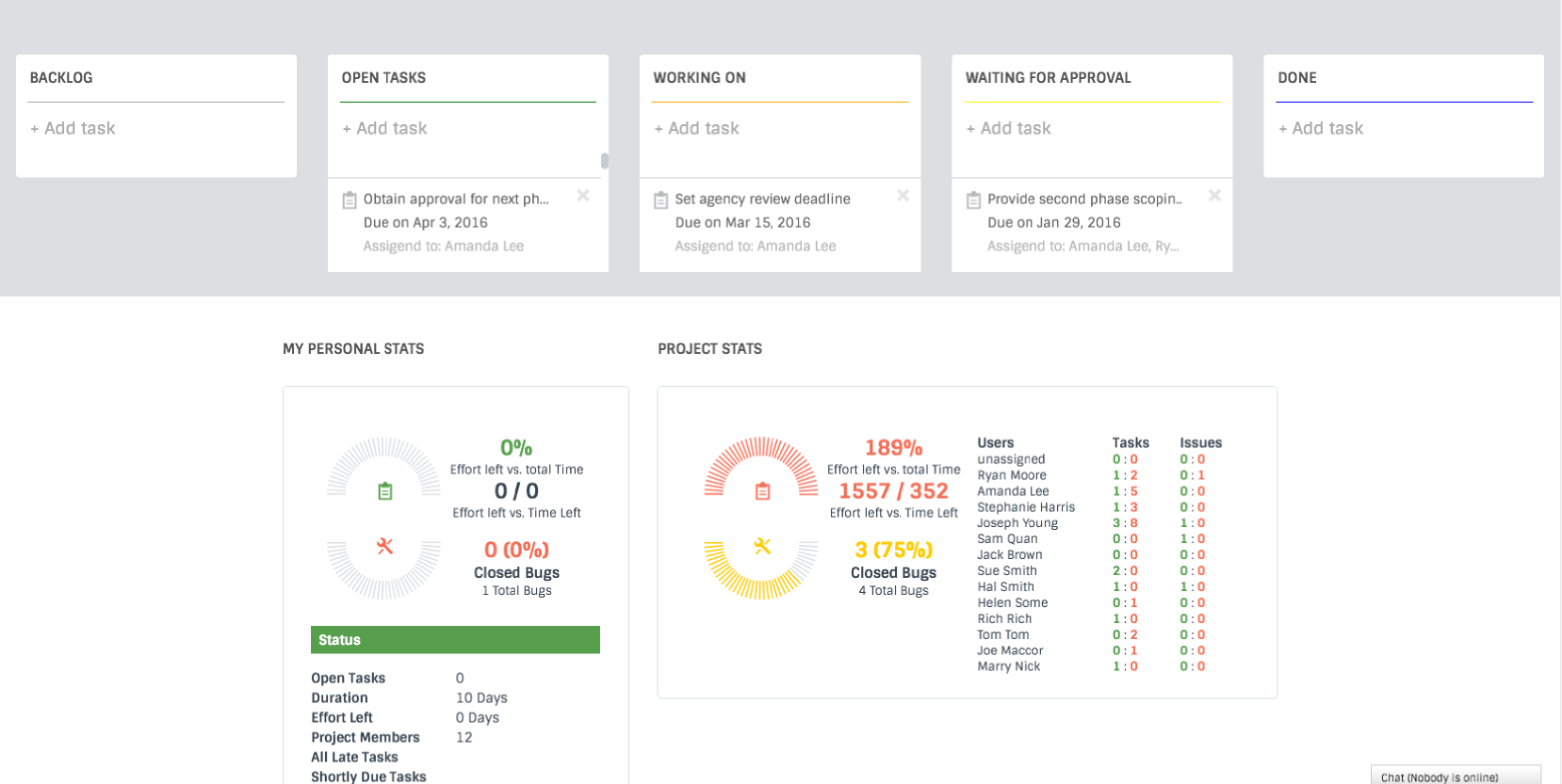 Bug and Issue Tracking Dashboard