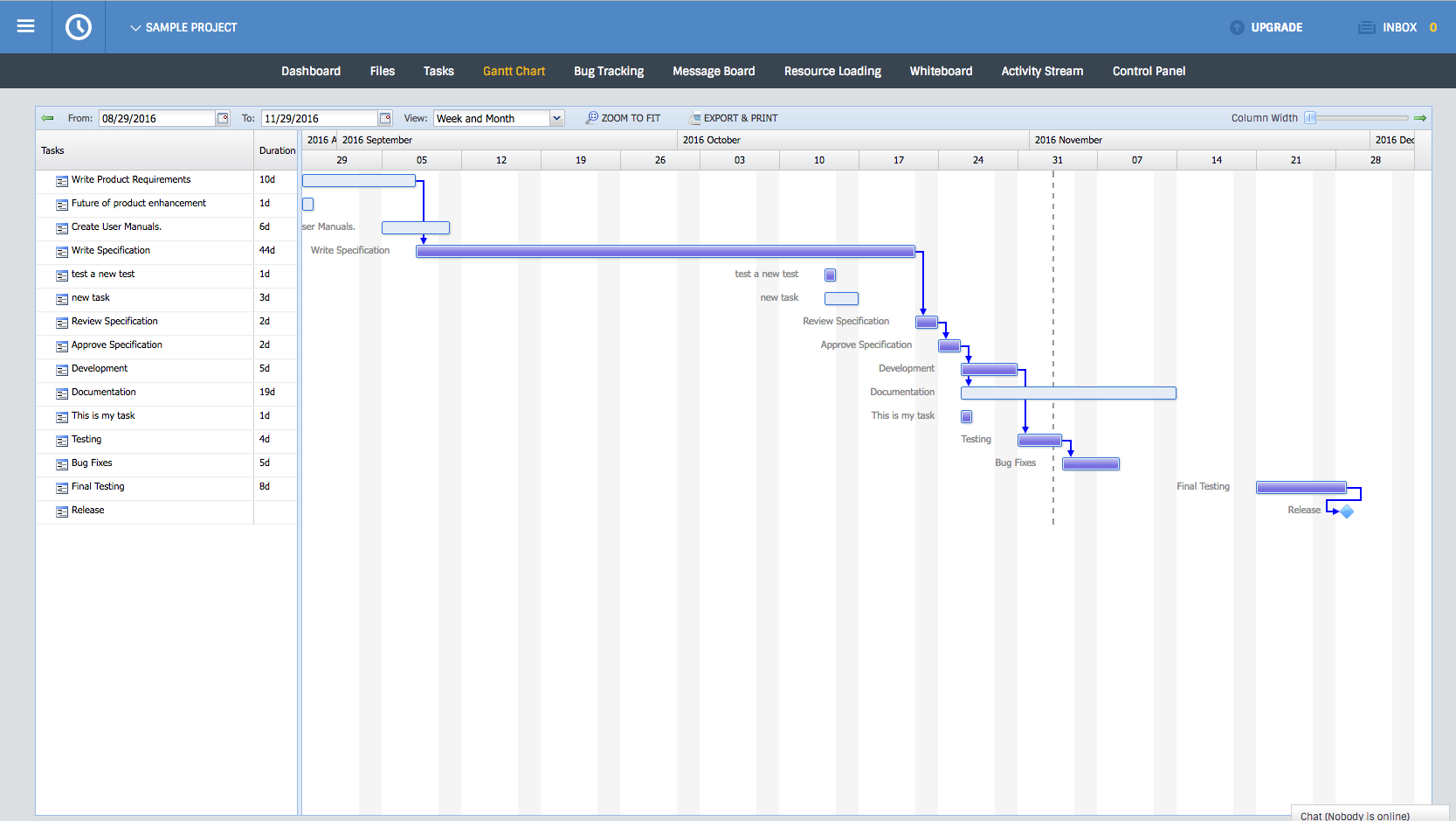 Gantt Chart page screenshot